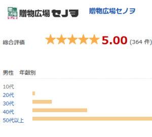 贈物広場セノヲ楽天市場店のショップレビューが満点になりました!
